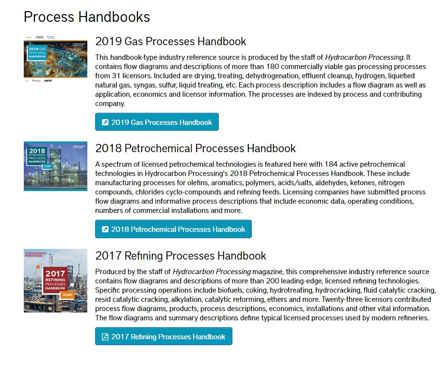 2020 Refining Processes Handbook