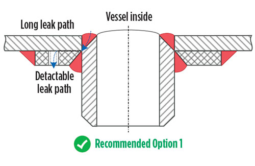 Design operations-and-maintenance-friendly pressure vessels—Part 2