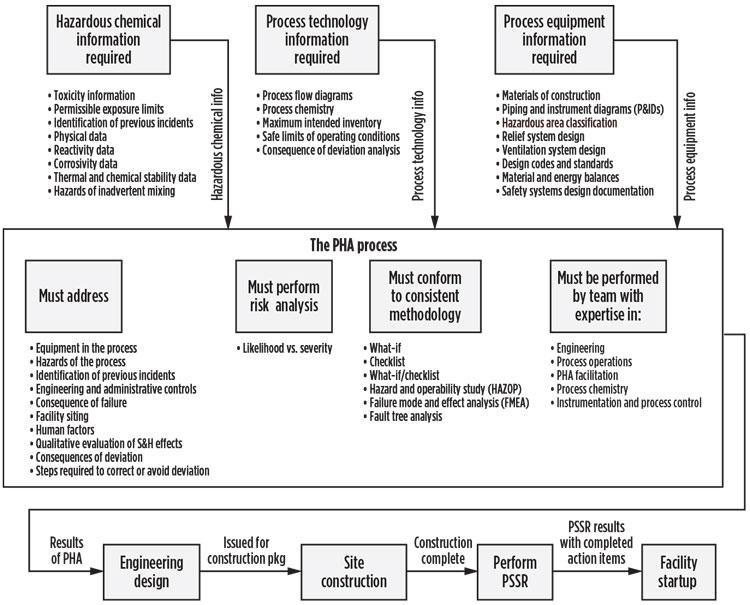 atex hazardous area classification chart pdf
