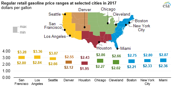 Gas Price Us Map.Eia Us Gasoline Prices Increased In 2017