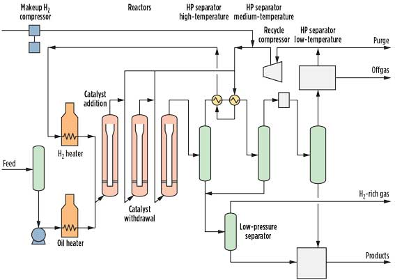 Steam Boiler Feed Water System Diagram As Well Water Tower Cooling